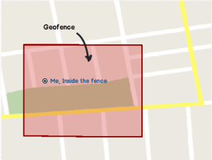 fence mapping